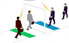 オフィス・工場などの様々な施設で人の動きをキャッチ
